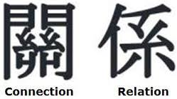 Guanxi characters for connection and relation are key to negotiation